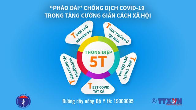 thong-diep-5T