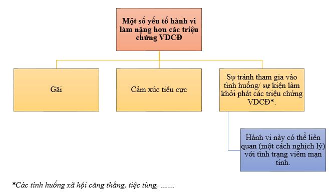 vdcd-lieu-phap-nhan-thuc-hanh-vi-2